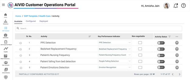 AIVID Customer Operation Portal