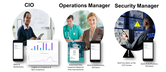 AI for Hospital Safety