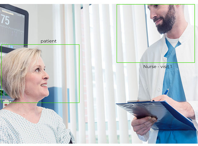AI for Patient Care Monitoring