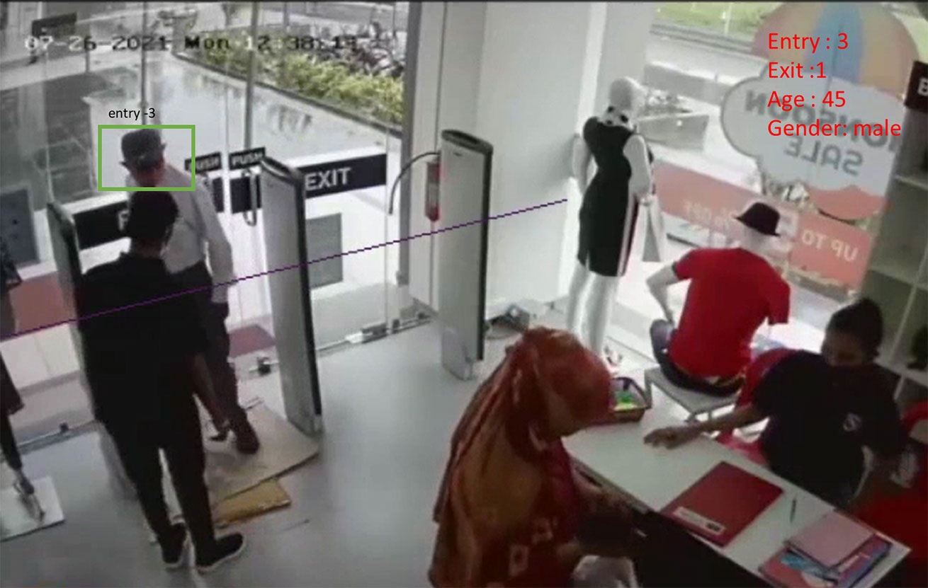 People Counting at Entrance Door